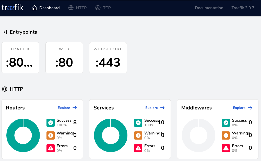 traefik dashboard